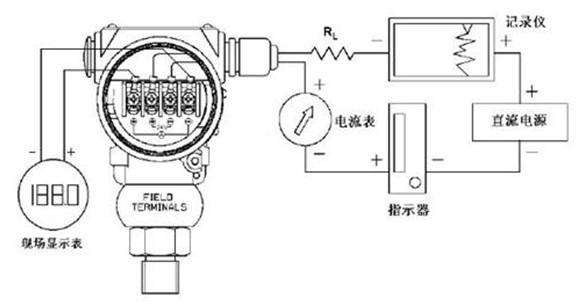 静压式液位变送器技术特点