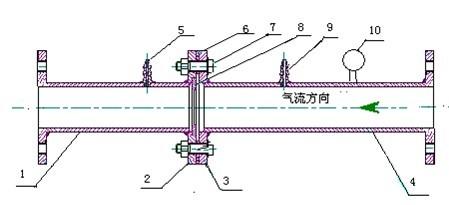 天信孔板流量计在油田深水井上的应用
