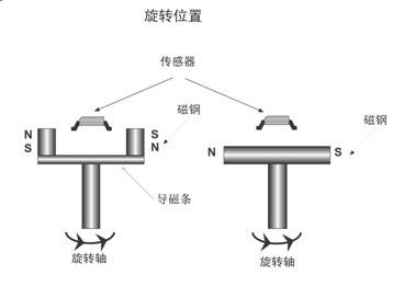 金属管浮子流量计as02角位移变送器说明书