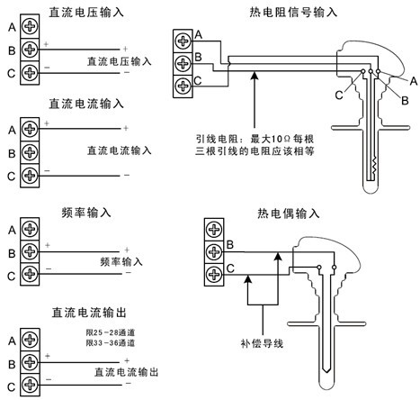 在直流电流,直流电压,电阻,热电偶,热电阻,频率信号的输入中,可根据