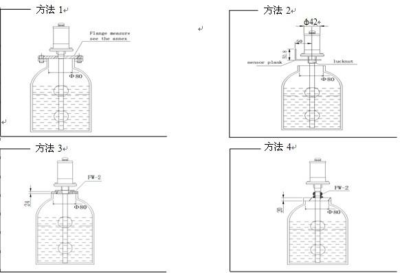 一、磁致伸缩液位传感器安装方法 1、方式一:适应于部分液罐测量,可选厂家提供的连接法兰或用户特殊订制的法兰.液位传感器直接旋入。 2、方式二:适用于开罐测量,可选厂家提供的传感器支架与锁紧螺母配件,将液位传感器因定在所需安装位置。 3、方式三:适应于开罐与密封罐测量。 4、方式四:适应于测量高度可调整的开罐与密封罐测量.