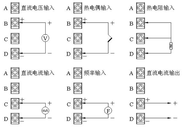蓝屏无纸记录仪输入输出接线方法