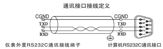 db9电路连接图