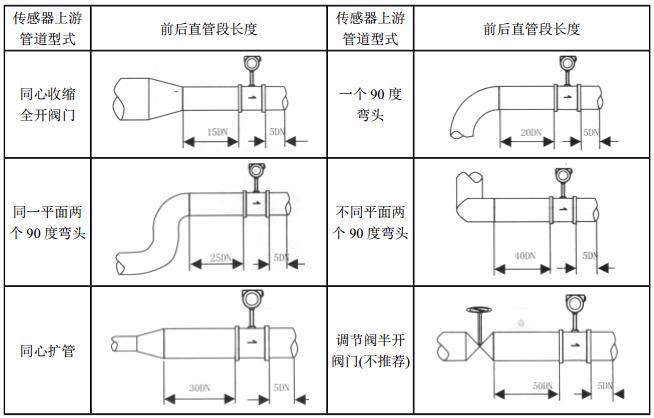 电路 电路图 电子 设计 素材 原理图 654_418