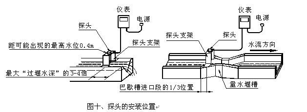 超声波明渠流量计安装方法